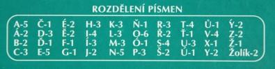 Scrabble - bodování, Foto: Hana Vítová, Topzine.cz