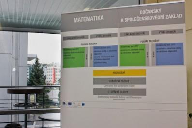 Státní maturita nabízí dvě úrovně obtížnosti, Zdroj: Karel Slabý, Topzine.cz