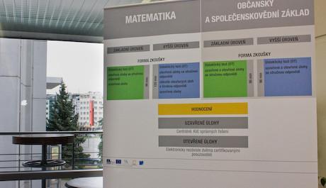 FOTO: Konference o státní maturitě