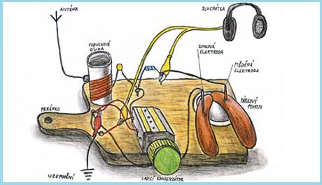 FOTO: Párkové rádio