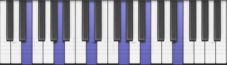 Rozmístění tónů kytary na klaviatuře