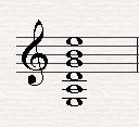 Rozmístění základních tónů na kytaře