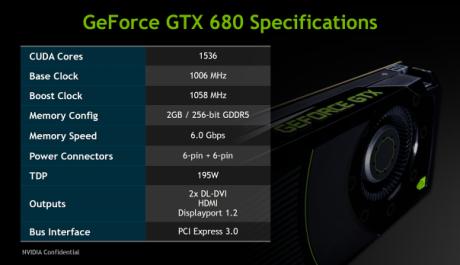 FOTO: Nvidia GTX 680
